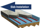 slab-install